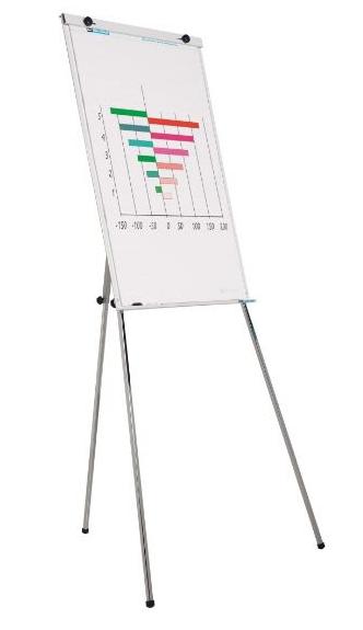 Flip chart - Budget