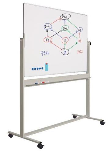 Flip chart - Standard